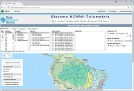 Sistema HIDRO - Telemetria
